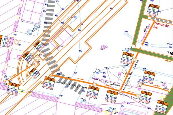 overstromingswater netwerken austerlitz station