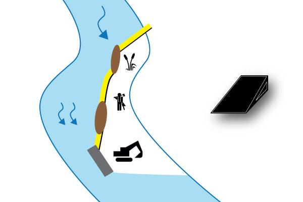 Geval 5 Kistdammen tussen drempel, eilanden en oever