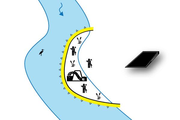 Geval 4 Kistdam in U-vorm | Parallel