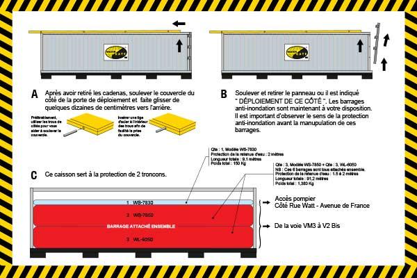 hoogwaterbescherming verpakt in container