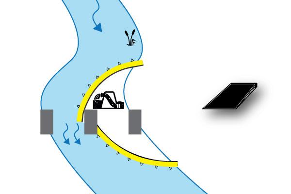""""""" Flexibele Water-Gate © kofferdammen. Schema van een dubbele installatie in L stroomopwaarts en stroomafwaarts met steun op een brugpijler Laag talud. Geval # 4bis"""""""
