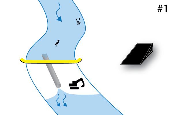 Flexibele Water-Gate © kofferdam. Schema van een installatie loodrecht op de waterloop. Zaak 1