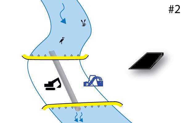 Flexibele Water-Gate © kofferdammen. Schema van een installatie loodrecht op de waterloop met 2 stroomopwaartse en stroomafwaartse kofferdammen, kop tegen staart. Geval # 2