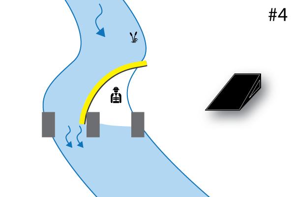Flexibele Water-Gate © kofferdammen. Schema van een L-vormige installatie ondersteund door een brugpijler. Geval # 4