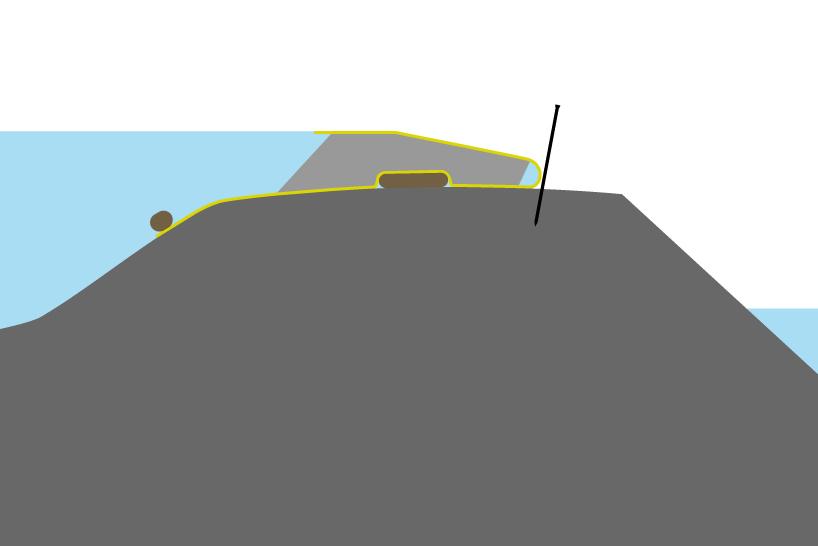 Positionering van een flexibele kofferdam op een drempel met een brede kruin. Ballasten van de voorrand en zandzak onder de bouwkuip om de wrijvingskrachten te versterken.