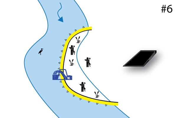 Flexibele Water-Gate © kofferdammen. Schema van een U-vormige installatie | Installatie parallel aan de waterloop. Geval # 6